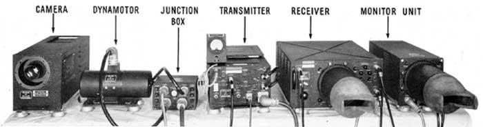 Dr. Vladimir Zworykin's Block III Television Skeeker Guidance System