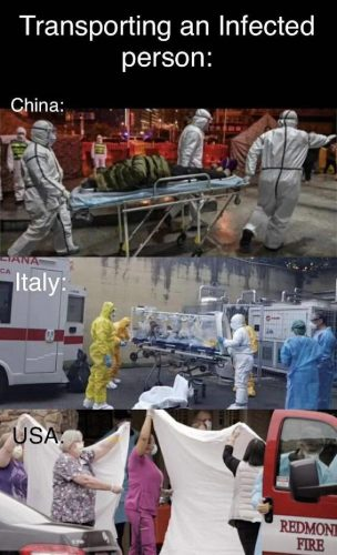 The reality of personal protective equipment shortages in the USA because we outsourced most such production to China.