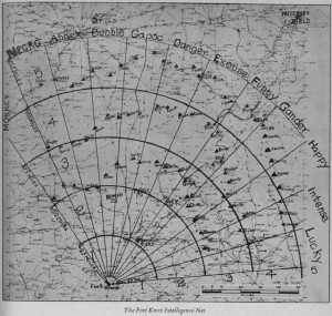 Chennault's 1933 Ft. Knox air Defense Observer Network