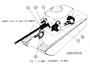 E19-19 Coaxial flamethrower for the M4A3 (76) tank.