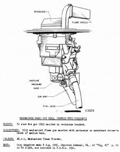 E6R3 Mechanized Periscope-Mounted Flame-Thrower Gun