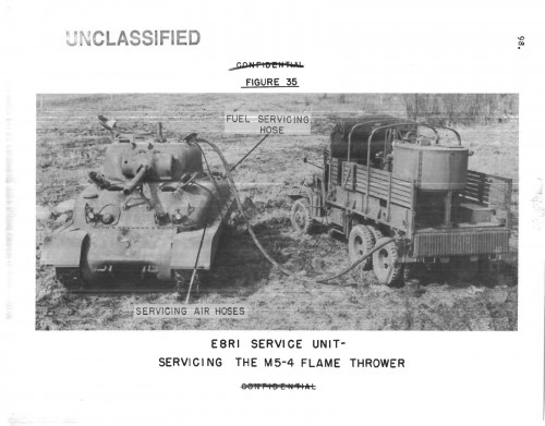 <strong> M5-4/E12-7R1 Flame tank in M4A1 chassis with a E8R1 Service unit. There would be 40 of these tanks and six of these service units in six Operation Olympic Tank battalion landings with a further 60 tanks and 18 further service units to give all eight US Army tank battalions 10 flame tanks and three service units.</strong>
