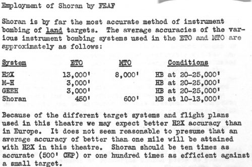 This is an extract from a David Griggs 19 June 1945 Memo on the Employment of Shoran by FEAF. The excerpt provides an accuracy comparison of SHORAN versus other non-visual bombing methods. It was found in Record Group 107, NARA, Maryland Archives.