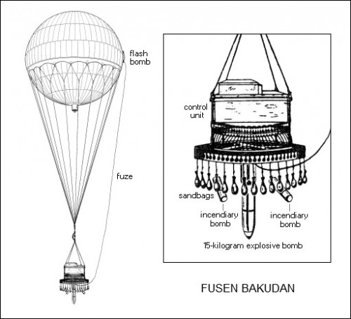 Weather Balloon Drawing a Line Drawing of One of The