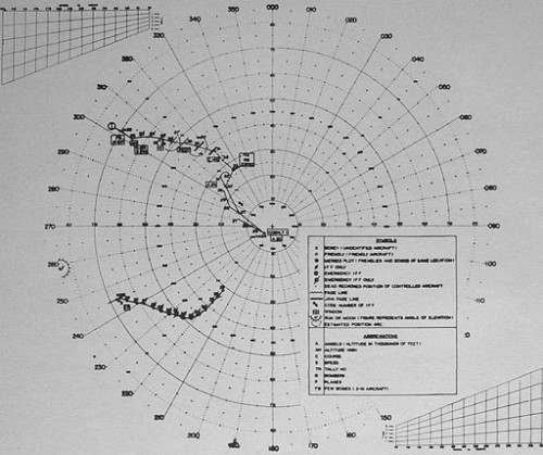 An Example of a US Naval Plotting Board from a 1950 Radar Manual