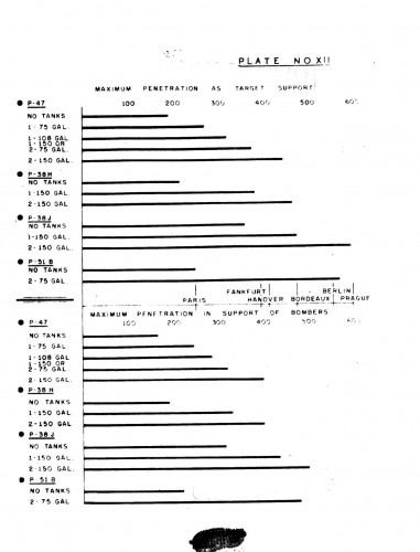 Plate No. XII MAXIMUM PENETRATION AS TARGET SUPPORT, MAXIMUM PENETRATION AS SUPPORT OF BOMBERS -- Source History of the 8th Fighter Command 31 Oct 1944