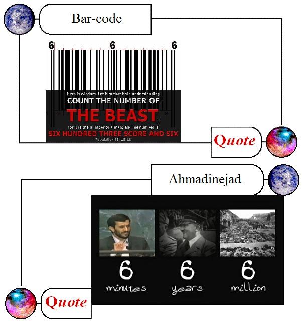 QUObeast 666