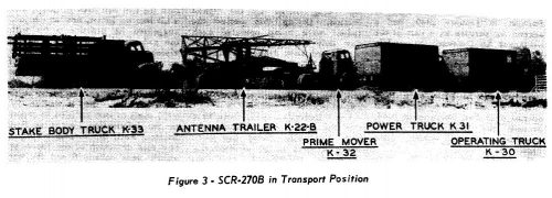 "SCR-270B in Transport position. Source: Arthur L. Vieweger and Albert S. White, ""Development of Kadar SCR-270"