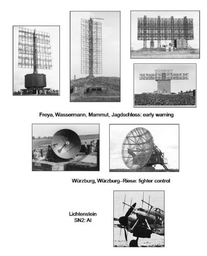 The rogues gallery of Luftwaffe air defense radars.