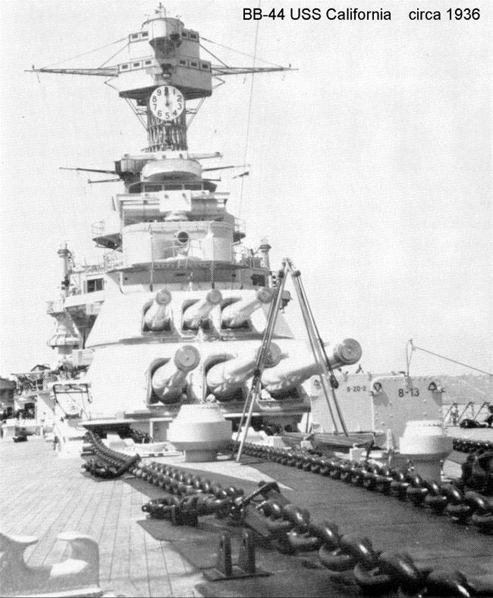 "In many ship photographs taken between about 1916 and 1940, there are what appear to be large clocks on the front and rear superstructures or masts. These are actually devices to tell the other ships in the formation at what range that ship is firing at. Together with ""Declination Marks"" on the sides of turrets; these mechanisms allowed the other ships in the formation, whose view of the target may be obscured by fog, gun smoke or funnel smoke, to have their guns at the proper elevation and bearing when their view becomes unobstructed. This greatly reduced the time needed before they were ready to fire"