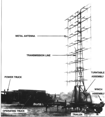 US Army SCR-270 Radar used at Pearl Harbor and throughout the Pacific War by Army, Navy and Marine Radar detachments.